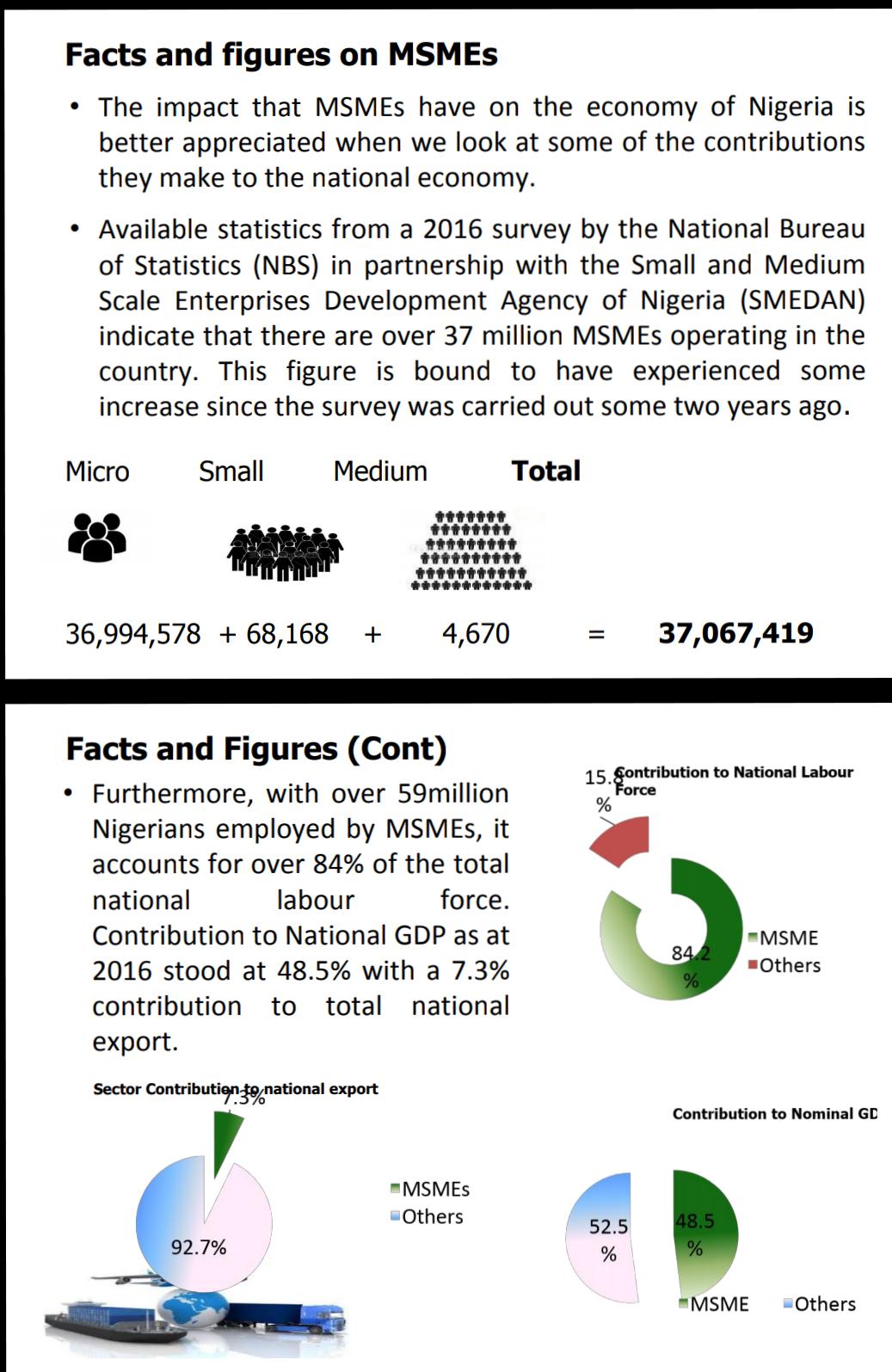 Why FIRS, JTB, SMEDAN focus on sensitizing over 37million MSMEs in Nigeria—by JTB, Secretary