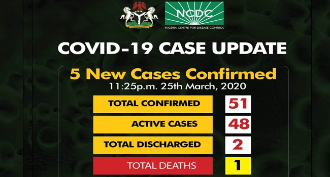 Nigeria says 2014 Ebola experience is helping to manage COVID-19